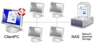 Sauvegarde sur un support de stockage en réseau (NAS)