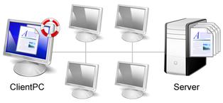 Sauvegarde des données sur un serveur du réseau