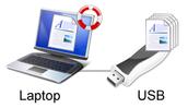 Sauvegarde des données sur une clé de mémoire USB