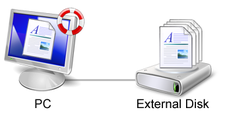 Data Backup to External Hard Disk