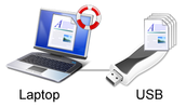 Backup to USB Memory Stick
